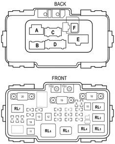 2007 honda element fuse diagram wiring diagram fuse box u2022 rh friendsoffido co