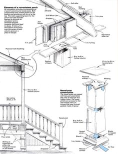 Green Building Advisor: Decks and Porches - great resource for building a deck.