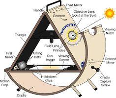 KIT: Sunspotter - solar telescope Solar Telescope, Motion Capture, Solar Eclipse, Space Exploration, Triangle, Science, Explore, Learning, Image