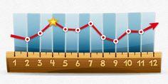 http://dribbble.com/shots/430539-Line-chart-for-kids
