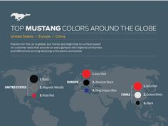 Most Popular Mustang Colors Around the Globe