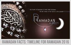 ramadán fakty