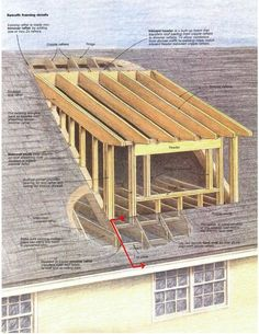 Image result for pitched roof dormer