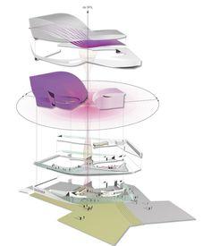 Theatre de Stoep- Spijkenisse, The Netherlands- UNStudio Theater Plan, Un Studio, Dance Studio, Architectural Floor Plans, Architectural Sketches, Modern Classroom, Building Drawing, Entrance Design, Theatre Design