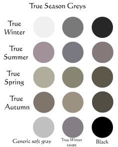 """Choosing the Best Gray……First thing I ask myself when I'm trying to put a grey into a personal color analysis Season is: """"Does it contain any color other than B&W?"""" (Note: As long as you can place it among the 4 True Seasons, it'll adapt nicely w/the rest of the outfit.)………Summer's grey is easy to pick out. There will be a WASH OF BLUE, PINK, or MAUVE. Even the taupes, which go from grayer oyster to Portobello mushroom are pinkish."""