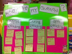 I need to make this for my first graders!  What a great way to reinforce questioning!