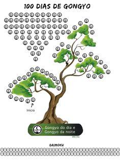 Buda na Web: 100 dias de Gongyo