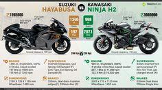 Kawasaki Ninja H2 vs. Suzuki Hayabusa GSX1300R