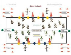 """PE Games that Rock! - """"Storm the Castle"""" Elementary Physical Education, Elementary Pe, Health And Physical Education, Team Building Activities, Activity Games, Therapy Activities, Motor Activities, Physical Activities, Movement Activities"""