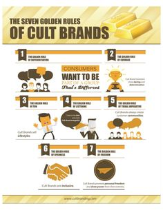 Seven Rules of cult brands