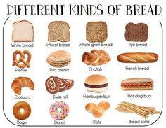 Forum | ________ Learn English | Fluent LandDifferent Kinds of Bread | Fluent Land