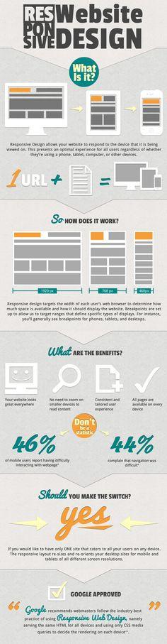 #responsive-#website-#design