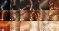 L`OREAL PRODIGY Permanent Hair Colour Micro Oil Technology No Ammonia Light Golden Brown *** You can get more details by clicking on the image. (This is an affiliate link) Pelo Cafe, Color Del Pelo, Color Rubio, Cabello Hair, Light Golden Brown, Make Up Artis, Makeup Tutorial For Beginners, Permanent Hair Color, Tips Belleza