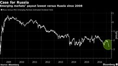 Out-of-Favor Russia May Merit Second Look on Allure of Dividends - Bloomberg