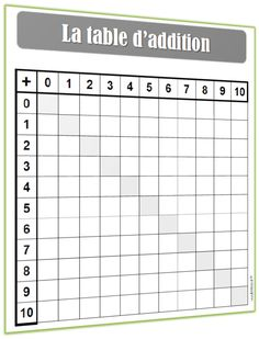 Tableau table de multiplication imprimer vierge calcul table de multiplication - Table d addition ce1 a imprimer ...