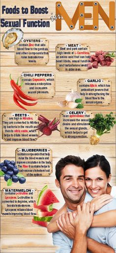Check this interesting and cognitive infographic and learn what foods are useful for male sexual health and can increase male libido. helalth Foods to Boost Libido in Men Fitness Diet, Fitness Motivation, Health Fitness, Muscle Fitness, Gain Muscle, Build Muscle, Muscle Food, Muscle Men, Health And Nutrition