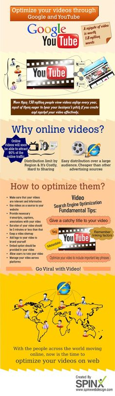 Optimize Your #Videos through Google and #YouTube