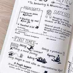 End of year Review spread, with highlights, successes and first times