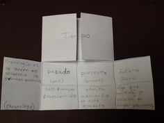 Chronology vocabulary