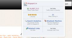 Blogspot.com blogs are now transferred to Blogspot.in In India... but I think this is a global change, for example if you are living in Canada your url will be changed to blogspot.ca from blogspot.com