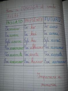 Italian Words, Learning Italian, Homeschool, Mamma, Bullet Journal, English, Teaching, Education, Michelangelo