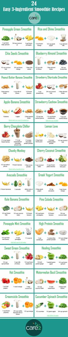 2 Week Diet Plan - breakfast smoothies for weight loss - A Foolproof, Science-Based System thats Guaranteed to Melt Away All Your Unwanted Stubborn Body Fat in Just 14 Days.No Matter How Hard You've Tried Before! Protein Smoothies, Smoothie Proteine, Chia Seed Smoothie, Avocado Smoothie, Easy Smoothies, Smoothies For Lunch, Breakfast Protein Smoothie, Healthy Smoothie Recipes, Detox Smoothies