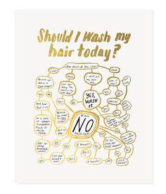 Should I Wash My Hair Today? III