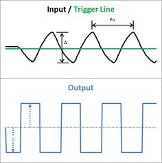 Arduino PID Autotune Library « Project Blog