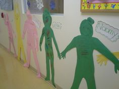 All About Me unit: traced life-sized students and use them to do measurement activities with EA or myself