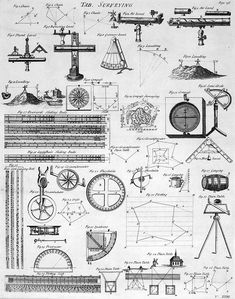 Printed image of surveying equipment.