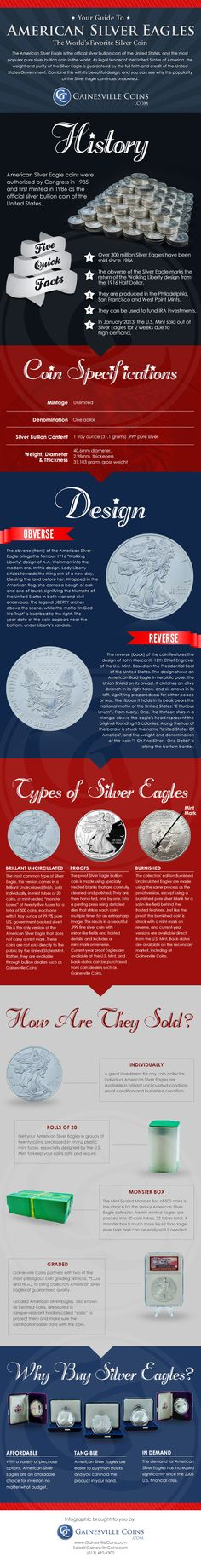 Gainesville Coins Spotlight of the American Silver Eagle!  http://www.gainesvillecoins.com/american-silver-eagles.aspx