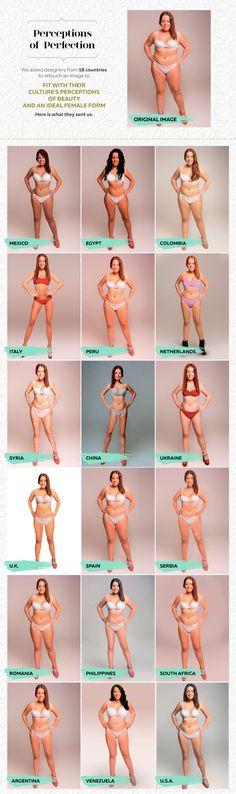 Hon lät photoshoppa sin kropp i 18 olika länder. Resultatet blev häpnadsväckande olika.
