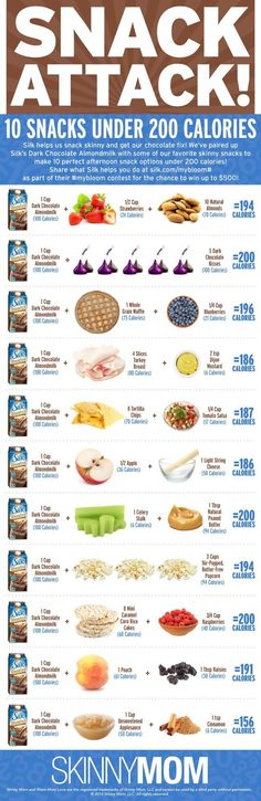 10 delicious and healthy foods to eat every day! Some of these I - task manager spreadsheet template