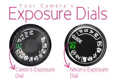 All About Photography Exposure Modes (Nikon and Canon Exposure Dial) by Gayle Vehar for lilblueboo.com