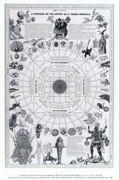 Ad Reinhardt, A Portend of the Artist as a Yhung Mandala, Ad Reinhardt, Whiskers On Kittens, New York School, Expressive Art, Visionary Art, Sacred Art, Tentacle, Sacred Geometry, Faeries