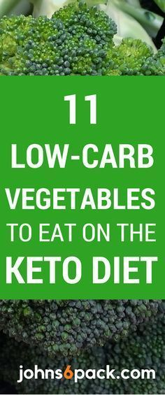 Great tasting Vegetables to eat on the Keto Diet.
