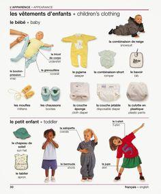 Les vêtements d'enfant