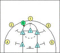 """#Basketball Drill - Rebounding """"War"""" Drill - Coach's Clipboard"""