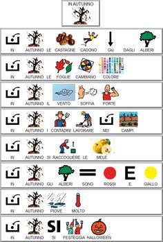 Learning Italian, Montessori, Teaching, Education, School, Cards, Geography, Speech Language Therapy, Learn Italian Language