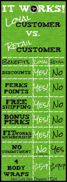 I am always looking for new Loyal Customers (and there are many of you out there currently debating it). It Works loves our Loyals! Save up to 45% on all products and earn points towards free product. Contact me for details!