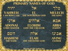 ♥♥♥ Hebrew names of God Hebrew Names, Hebrew Words, Hebrew Bible, Bible Scriptures, Bible Quotes, Adonai Elohim, Hebrew Prayers, Bible Study Notebook, Bible Verses