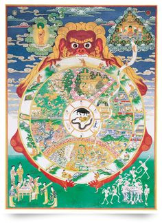Buddhist Wheel of Life held by Yama, Lord of Death Tibetan Buddhism, Buddhist Art, Buddhist Wheel Of Life, Free Your Mind, High Art, Chinese Culture, Dalai Lama, New Perspective, Indian Art