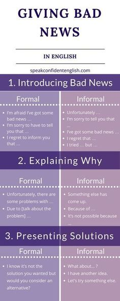 How to Give Bad News in English Business English. Using language and key expressions for giving bad news in a professional, caring way. Get the full lesson here: www. English Idioms, English Vocabulary Words, English Phrases, Learn English Words, English Study, English Lessons, English Grammar, English Language Learning, Teaching English