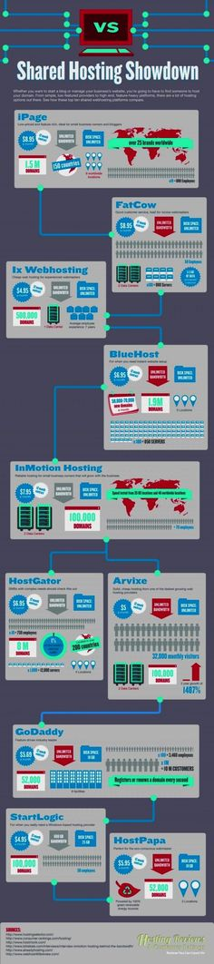 httpcpanelhostinatecomadvancedssh console hostinate cpanel ssh console free web hosting pinterest