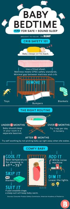 How to Get Baby to Sleep: 9 Baby & Newborn Sleep Tips The first myth we should be busting about baby sleep? That there's a magic sleep solution that applies to all babies. Check out this article and learn how to help your baby sleep soundly. Baby Monat Für Monat, Baby Bedtime, Get Baby, Getting Baby To Sleep, Help Baby Sleep, Child Sleep, Baby Sleep Time, Having A Baby, Raising Kids