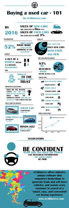 Infographic: How to buy a used car. Tips on how to get a good deal and what to ask for when choosing used cars. #automotive