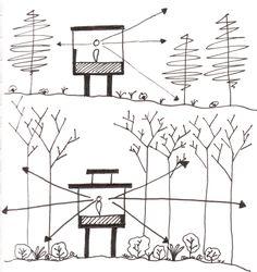 diagram sketch에 대한 이미지 검색결과