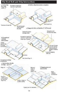 Flat Roof Roll and Drip Intersections - The Lead Sheet Association Lead Roof, Lead Sheet, Roof Repair, Rolls, Loft, Construction, Google Search, House, Building