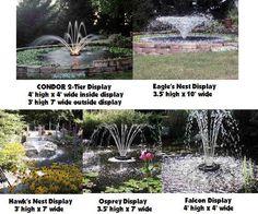 Solar pond fountain garden pinterest fountain pond for Dunn fish farm