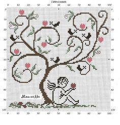Chez Mounette: point de croix : diagramme                                                                                                                                                                                 Mehr